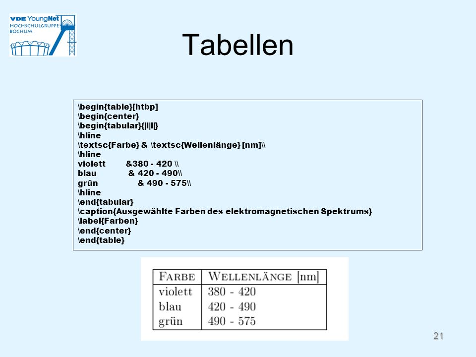 Tabellen 21 \begin{table}[htbp] \begin{center} \begin{tabular}{|l|l|}